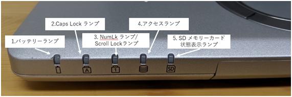 パソコンの電源ランプが点滅 これって故障のサイン アドバンスデザイン
